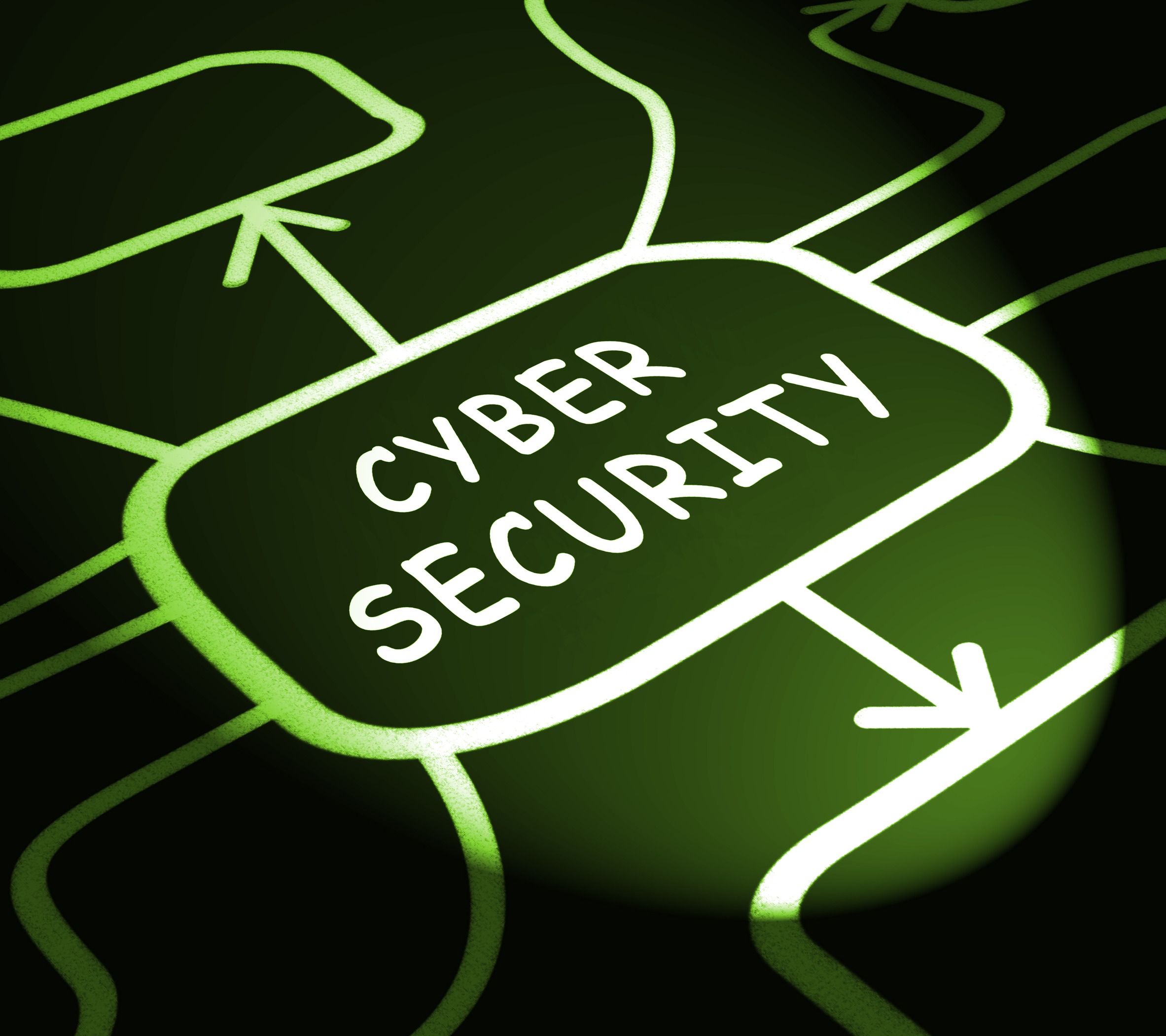 Cybersecurity and the real estate industry